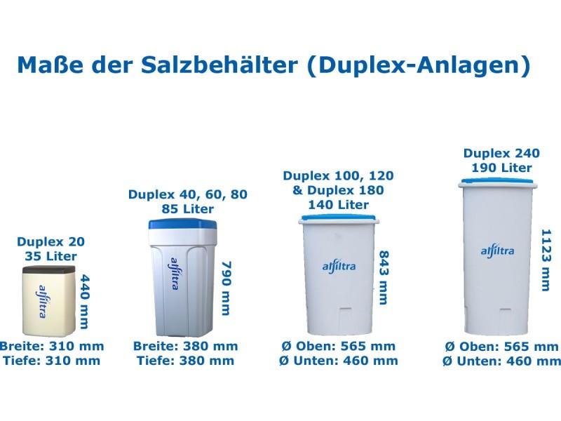 Maße der Salzbehälter FILTRASOFT Duplex
