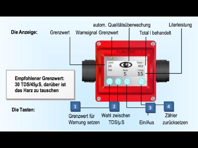 Digitales Leitwertmessgerät mit automatischer Qualitätsüberwachung